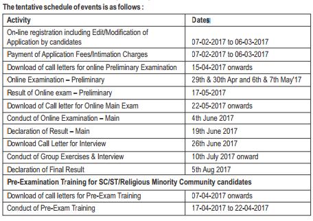sbi_po_rectruitment_eng_06022017-pdf